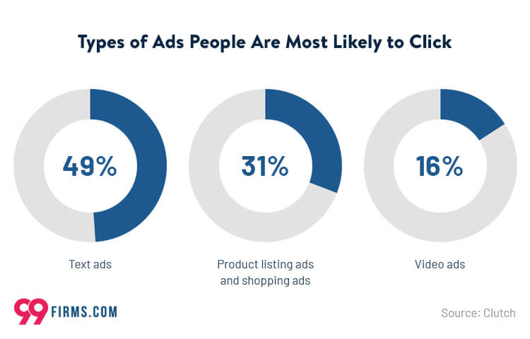 holiday marketing tips - paid ads